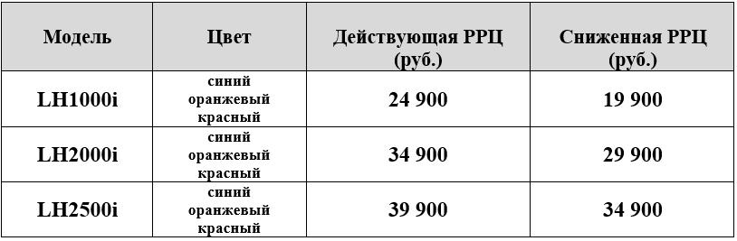 Снижаем цены на генераторы ELP