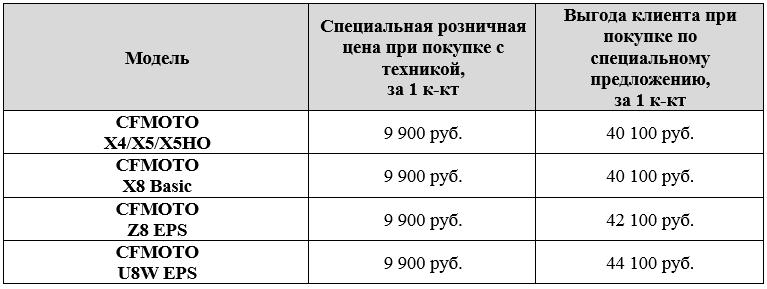 Комплект ELKA за 9 900 рублей!